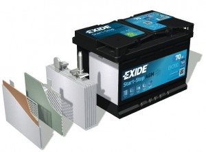 Exide START-STOP AGM EK950