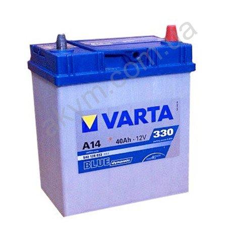 Varta - мировой лидер по производству акб